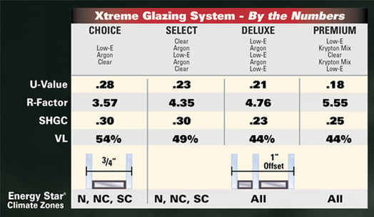 Xtreme-glaxing-system